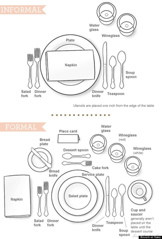 Table Etiquette ...  sc 1 st  The B Werd & Luncheon Etiquette | 9 Table Manner Necessities | The B Werd
