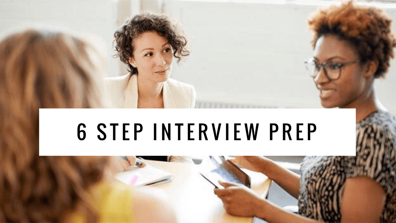 6 Step Interview Prep | The B Werd